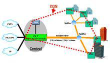 Optical Network Systems